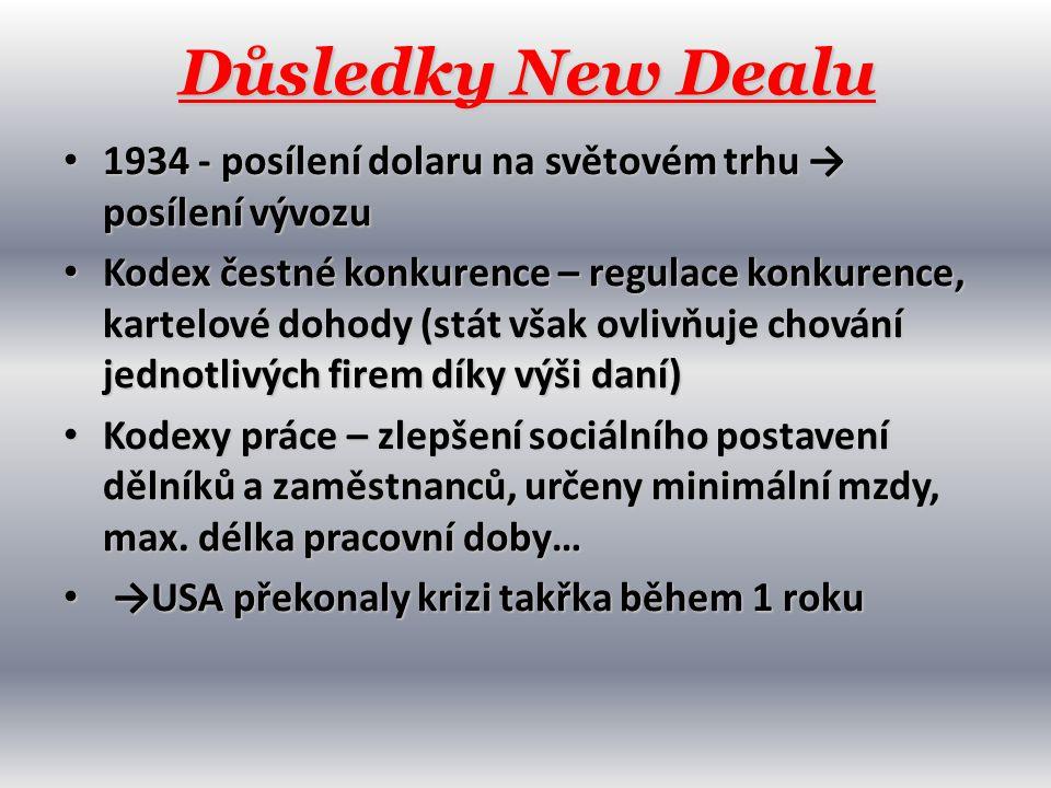 Důsledky New Dealu • 1934 - posílení dolaru na světovém trhu → posílení vývozu • Kodex čestné konkurence – regulace konkurence, kartelové dohody (stát