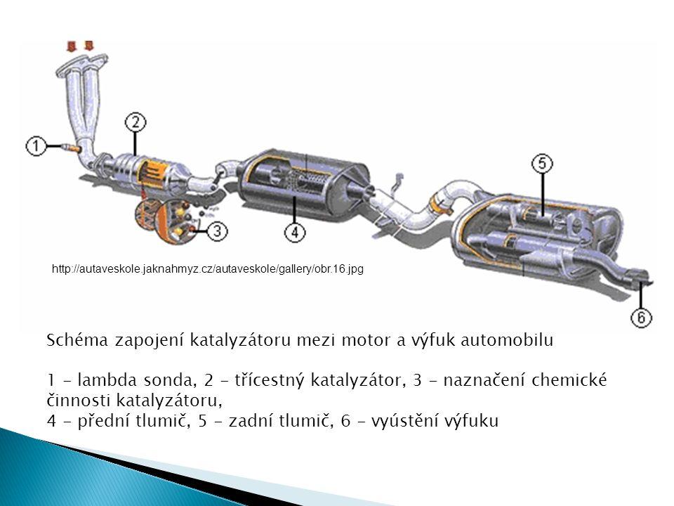 použití katalyzátoru ve výfukové soustavě vyžaduje užívání bezolovnatého benzínu, protože olovo ničí katalytický účinek vzácných kovů Katalytický jed