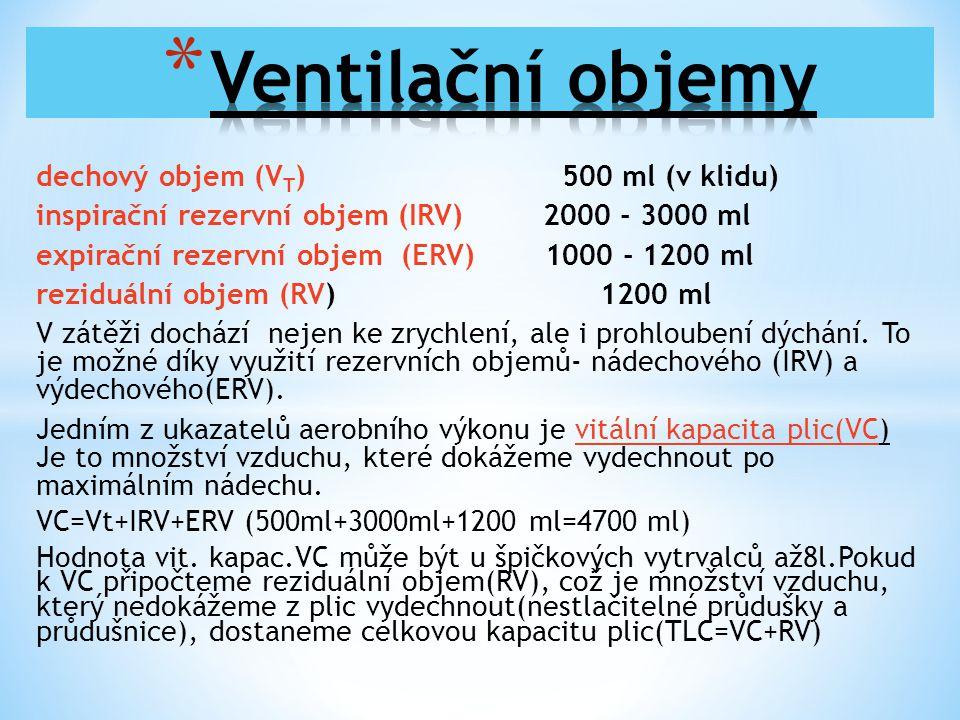 dechový objem (V T ) 500 ml (v klidu) inspirační rezervní objem (IRV) 2000 - 3000 ml expirační rezervní objem (ERV) 1000 - 1200 ml reziduální objem (R