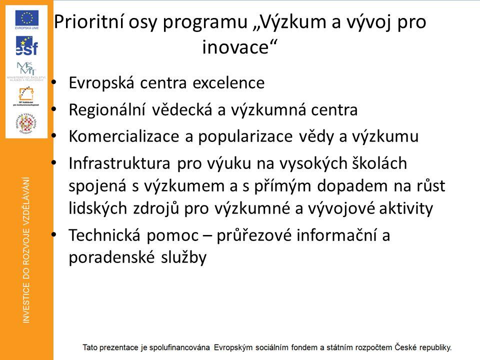 """Prioritní osy programu """"Výzkum a vývoj pro inovace • Evropská centra excelence • Regionální vědecká a výzkumná centra • Komercializace a popularizace vědy a výzkumu • Infrastruktura pro výuku na vysokých školách spojená s výzkumem a s přímým dopadem na růst lidských zdrojů pro výzkumné a vývojové aktivity • Technická pomoc – průřezové informační a poradenské služby"""