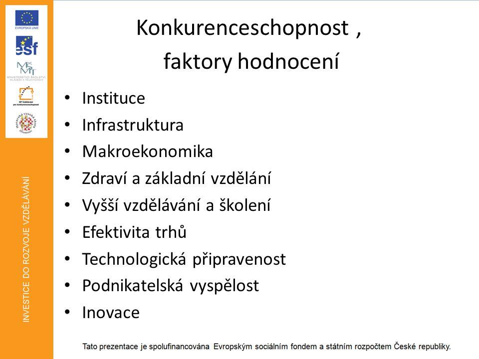 Lidské zdroje – systém postgraduálních studií • Programy na posílení podnikatelských schopností postgraduálních studentů, systematická výchova k podnikání na technických oborech – Finsko • Sloučení ekonomických a technických oborů – Finsko • Programy na výměnné pobyty výzkumníků z veřejného a podnikového výzkumu (výzkumné instituci i podniku je hrazeno 50% nákladů na pracovníka po dobu projektu) – Nizozemsko • Přizpůsobení programů doktorského studia pro odborníky z praxe potřebám a oborům z praxe – součinnost firem a univerzit – Finsko Doporučení pro ČR: Posílit ekonomické předměty na neekonomických oborech Podpořit spolupráci podniků a univerzit společnými projekty