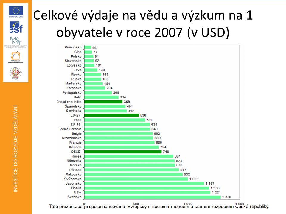 Celkové výdaje na vědu a výzkum na 1 obyvatele v roce 2007 (v USD)