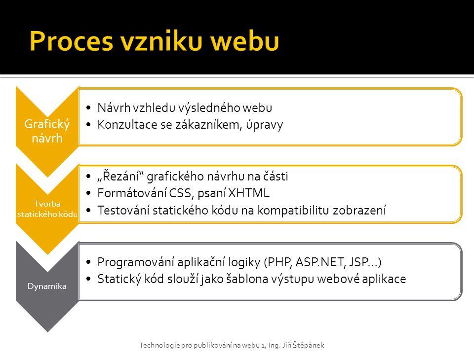 Technologie pro publikování na webu 1, Ing. Jiří Štěpánek Grafický návrh •Návrh vzhledu výsledného webu •Konzultace se zákazníkem, úpravy Tvorba stati