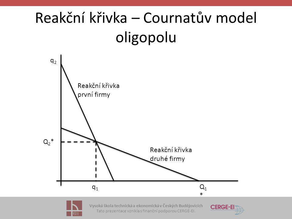Vysoká škola technická a ekonomická v Českých Budějovicích Tato prezentace vznikla s finanční podporou CERGE-EI. Reakční křivka – Cournatův model olig