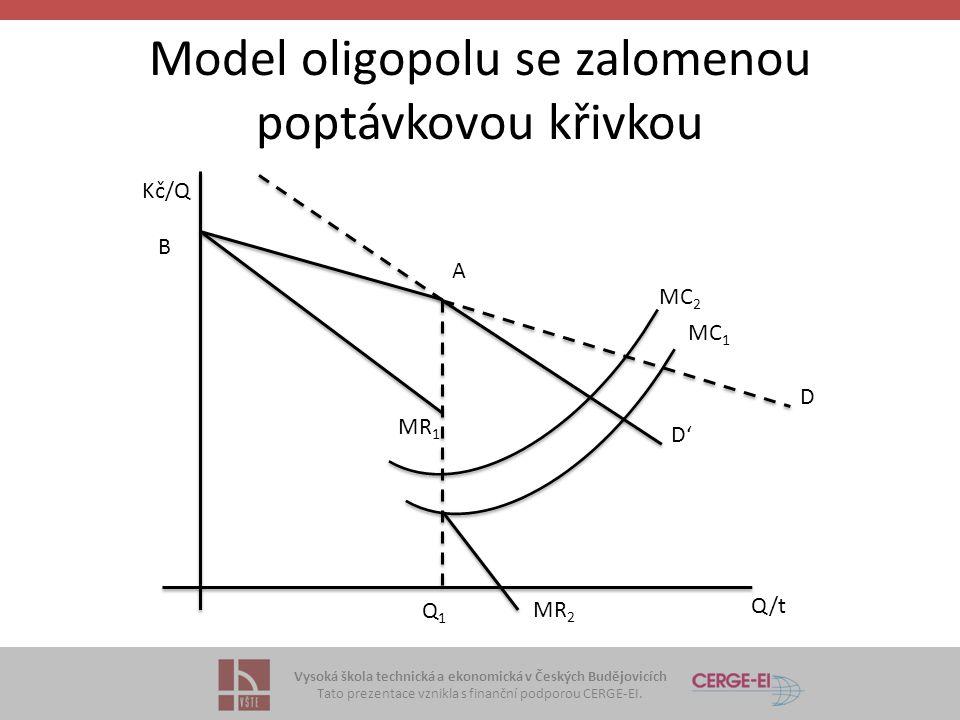 Vysoká škola technická a ekonomická v Českých Budějovicích Tato prezentace vznikla s finanční podporou CERGE-EI. Model oligopolu se zalomenou poptávko