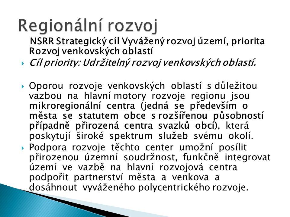 NSRR Strategický cíl Vyvážený rozvoj území, priorita Rozvoj venkovských oblastí  Cíl priority: Udržitelný rozvoj venkovských oblastí.  Oporou rozvoj