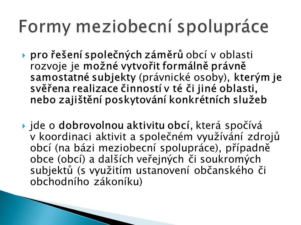 Spolupráce obcí -spolupráce obcí v samostatné působnosti -spolupráce obcí v přenesené působnosti - otázka legitimizace -PP – veřejnosprávní smlouvy -SP/rozvoj -mikroregiony, dobrovolné svazky -společnosti (podniky) -MAS /CLLD -ESUS