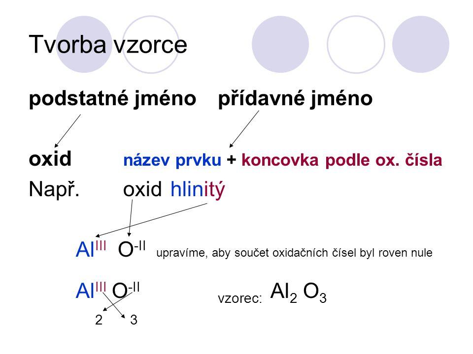 Tvorba vzorce podstatné jménopřídavné jméno oxid název prvku + koncovka podle ox. čísla Např. oxid hlinitý Al III O -II upravíme, aby součet oxidačníc