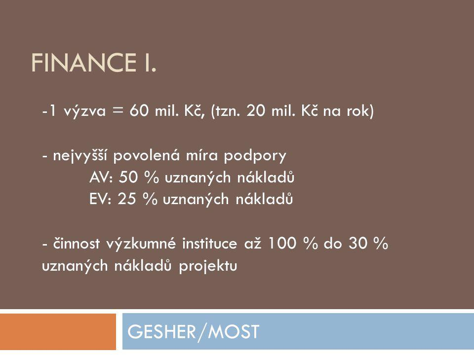 FINANCE I.GESHER/MOST -1 výzva = 60 mil. Kč, (tzn.
