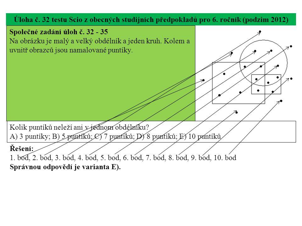 Úloha č. 32 testu Scio z obecných studijních předpokladů pro 6. ročník (podzim 2012) Kolik puntíků neleží ani v jednom obdélníku? A) 3 puntíky; B) 5 p