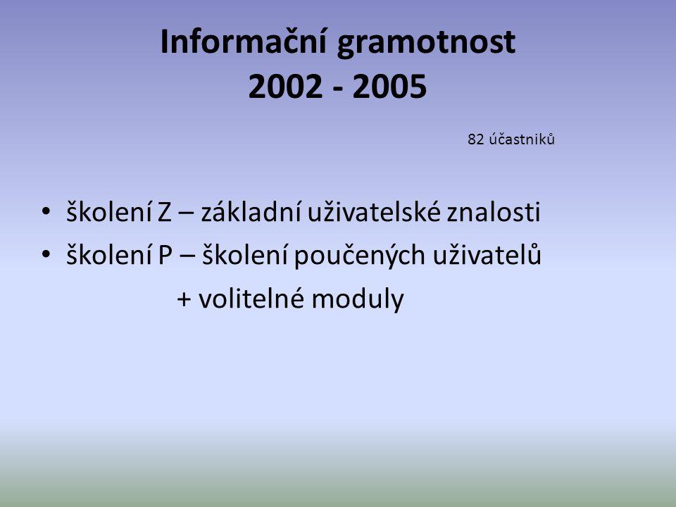 Informační gramotnost 2002 - 2005 • školení Z – základní uživatelské znalosti • školení P – školení poučených uživatelů + volitelné moduly 82 účastnik