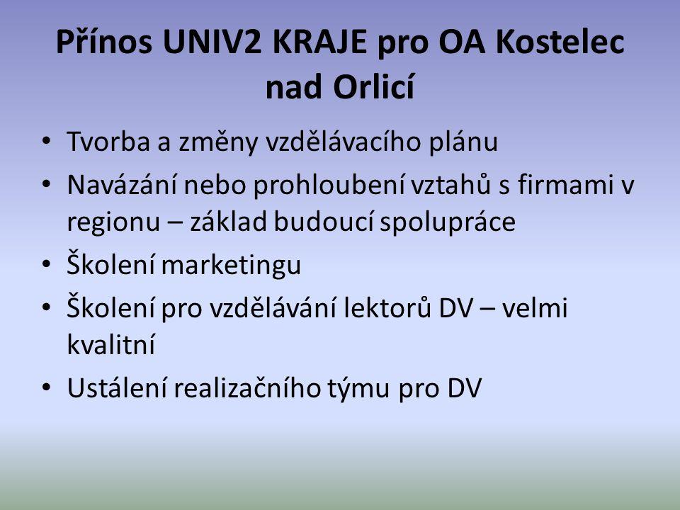 Přínos UNIV2 KRAJE pro OA Kostelec nad Orlicí • Tvorba a změny vzdělávacího plánu • Navázání nebo prohloubení vztahů s firmami v regionu – základ budo