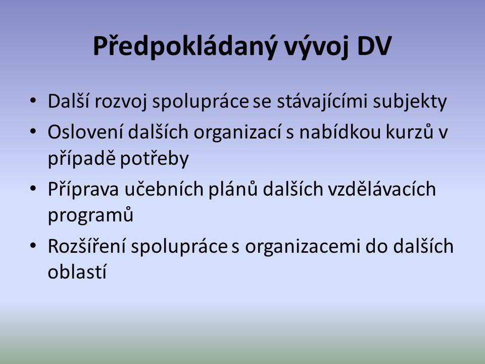 Předpokládaný vývoj DV • Další rozvoj spolupráce se stávajícími subjekty • Oslovení dalších organizací s nabídkou kurzů v případě potřeby • Příprava u