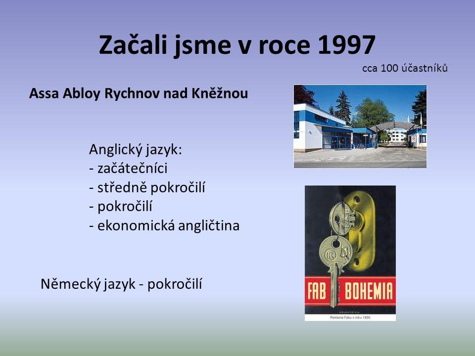 Začali jsme v roce 1997 Assa Abloy Rychnov nad Kněžnou Anglický jazyk: - začátečníci - středně pokročilí - pokročilí - ekonomická angličtina Německý j