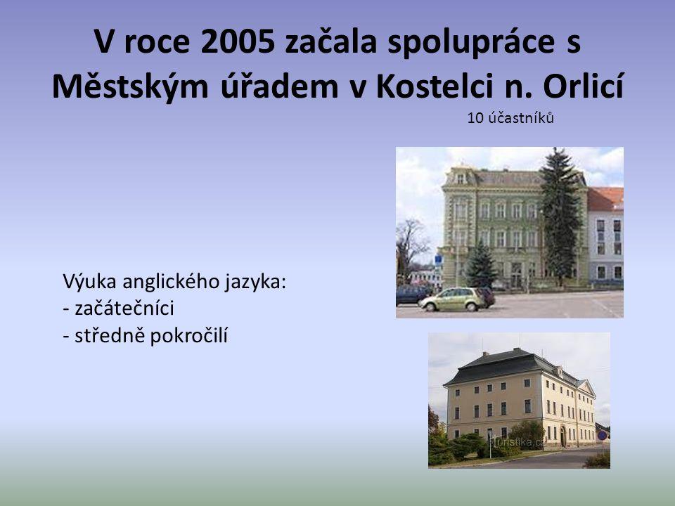 V roce 2005 začala spolupráce s Městským úřadem v Kostelci n. Orlicí Výuka anglického jazyka: - začátečníci - středně pokročilí 10 účastníků