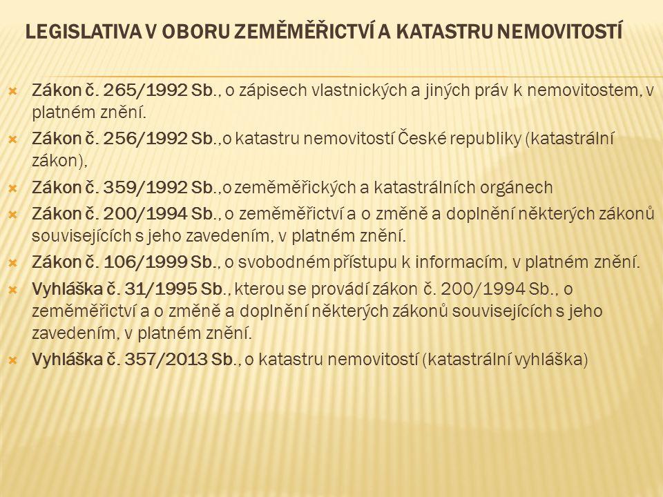 LEGISLATIVA V OBORU ZEMĚMĚŘICTVÍ A KATASTRU NEMOVITOSTÍ  Zákon č. 265/1992 Sb., o zápisech vlastnických a jiných práv k nemovitostem, v platném znění
