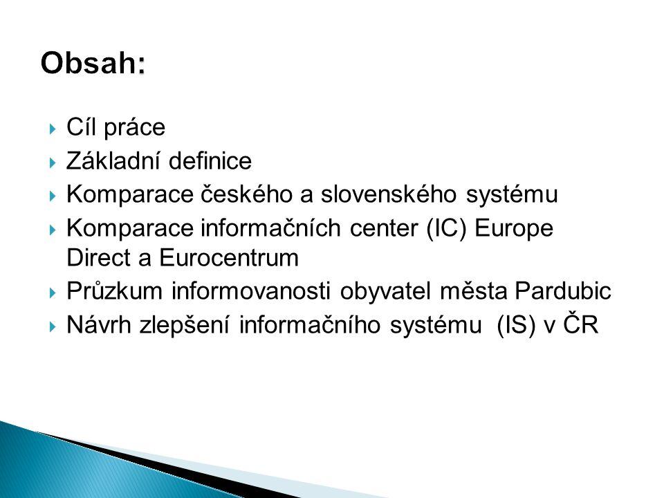  Cíl práce  Základní definice  Komparace českého a slovenského systému  Komparace informačních center (IC) Europe Direct a Eurocentrum  Průzkum informovanosti obyvatel města Pardubic  Návrh zlepšení informačního systému (IS) v ČR