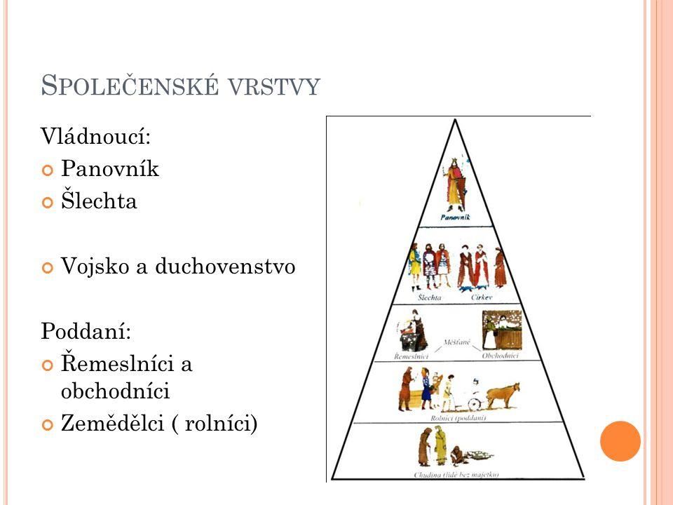 S POLEČENSKÉ VRSTVY Vládnoucí: Panovník Šlechta Vojsko a duchovenstvo Poddaní: Řemeslníci a obchodníci Zemědělci ( rolníci)