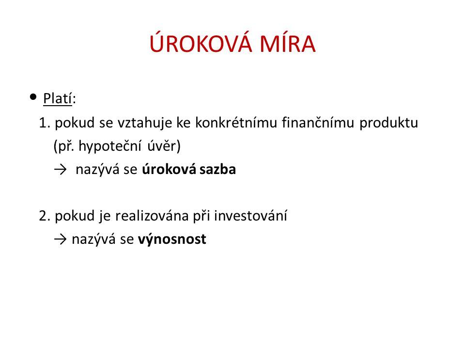 ÚROKOVÁ MÍRA • Platí: 1. pokud se vztahuje ke konkrétnímu finančnímu produktu (př.