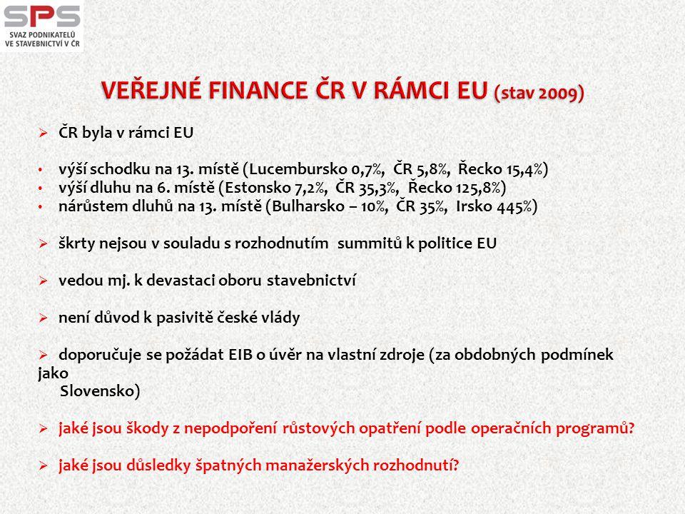  ČR byla v rámci EU • výší schodku na 13.
