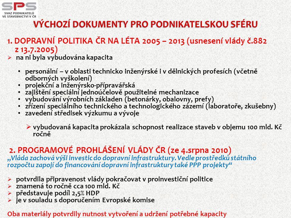 1. DOPRAVNÍ POLITIKA ČR NA LÉTA 2005 – 2013 (usnesení vlády č.882 z 13.7.2005)  na ni byla vybudována kapacita • personální – v oblasti technicko inž