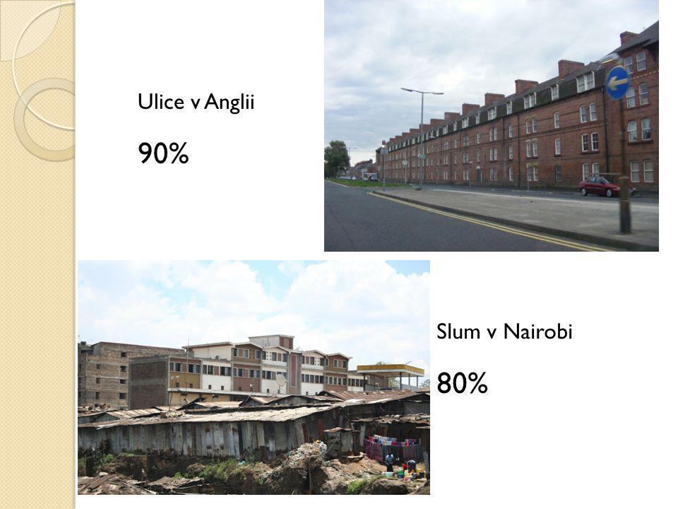 Slum v Nairobi 80% Ulice v Anglii 90%