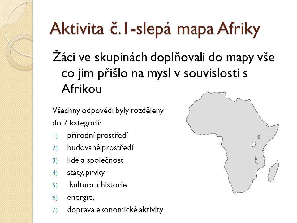 Aktivita č.1-slepá mapa Afriky Žáci ve skupinách doplňovali do mapy vše co jim přišlo na mysl v souvislosti s Afrikou Všechny odpovědi byly rozděleny