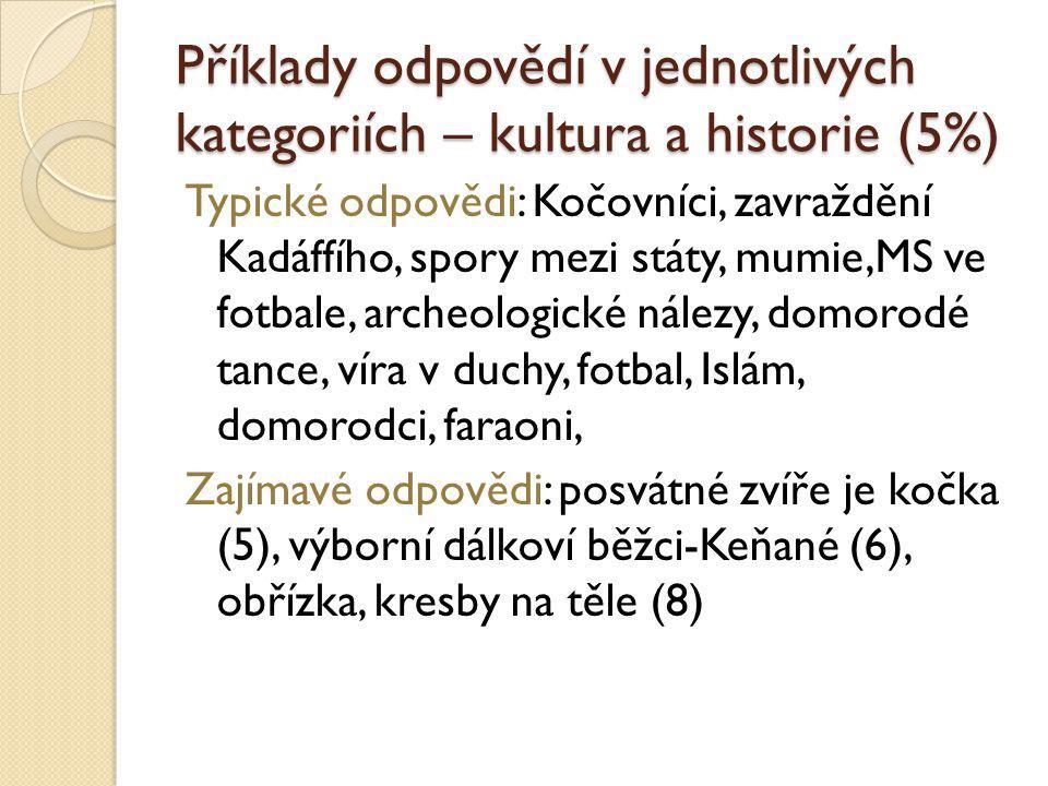 Příklady odpovědí v jednotlivých kategoriích – kultura a historie (5%) Typické odpovědi: Kočovníci, zavraždění Kadáffího, spory mezi státy, mumie,MS v