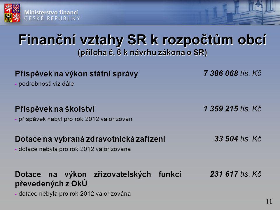 11 Finanční vztahy SR k rozpočtům obcí (příloha č. 6 k návrhu zákona o SR) Příspěvek na výkon státní správy  podrobnosti viz dále 7 386 068 tis. Kč P