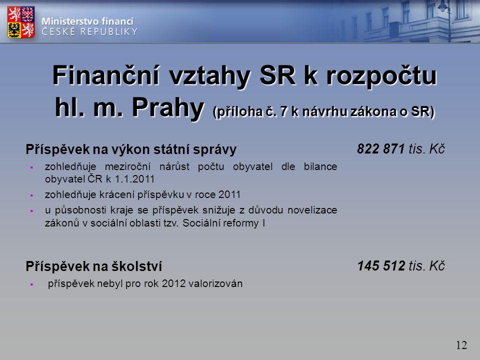 12 Finanční vztahy SR k rozpočtu hl. m. Prahy (příloha č. 7 k návrhu zákona o SR) Příspěvek na výkon státní správy  zohledňuje meziroční nárůst počtu