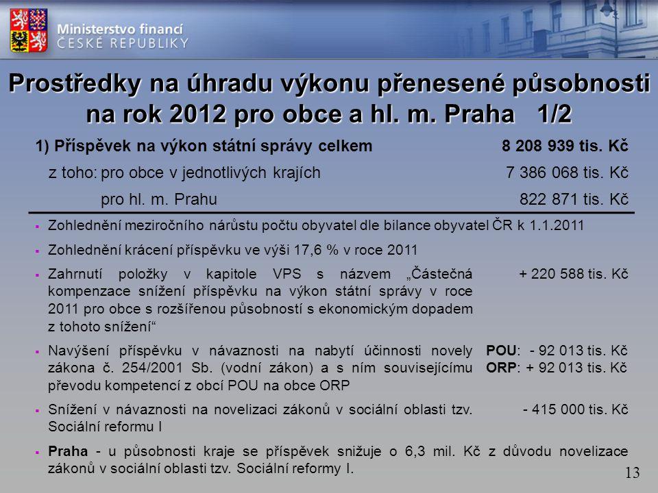 13 1) Příspěvek na výkon státní správy celkem8 208 939 tis. Kč z toho:pro obce v jednotlivých krajích7 386 068 tis. Kč pro hl. m. Prahu822 871 tis. Kč