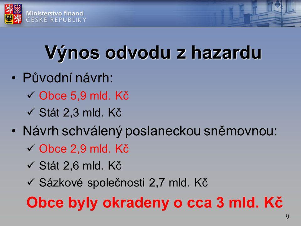 10 Dotace pro obce a hl.m. Prahu v roce 2012 v mld.
