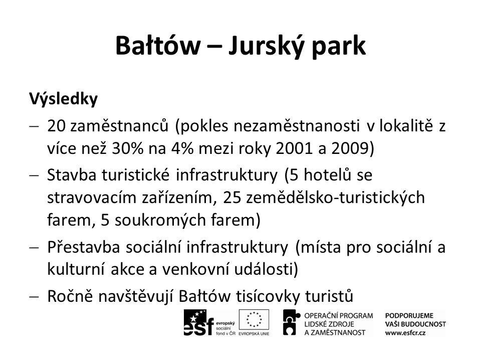 Bałtów – Jurský park Výsledky  20 zaměstnanců (pokles nezaměstnanosti v lokalitě z více než 30% na 4% mezi roky 2001 a 2009)  Stavba turistické infr