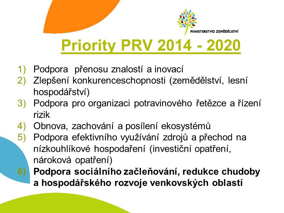Priority PRV 2014 - 2020 1)Podpora přenosu znalostí a inovací 2)Zlepšení konkurenceschopnosti (zemědělství, lesní hospodářství) 3)Podpora pro organizaci potravinového řetězce a řízení rizik 4)Obnova, zachování a posílení ekosystémů 5)Podpora efektivního využívání zdrojů a přechod na nízkouhlíkové hospodaření (investiční opatření, nároková opatření) 6)Podpora sociálního začleňování, redukce chudoby a hospodářského rozvoje venkovských oblastí