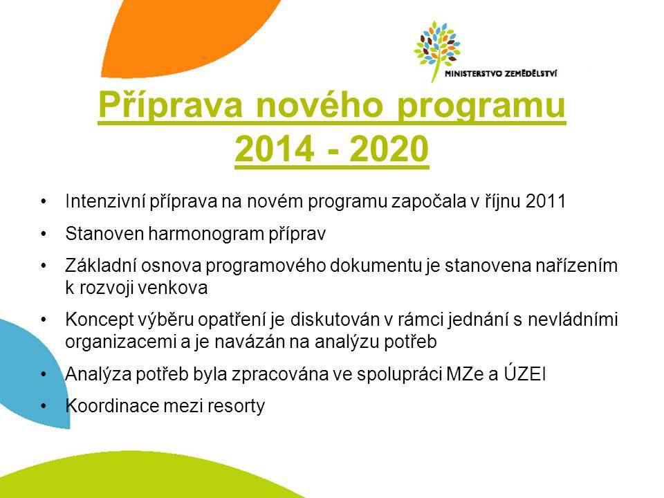 Příprava nového programu 2014 - 2020 •Intenzivní příprava na novém programu započala v říjnu 2011 •Stanoven harmonogram příprav •Základní osnova programového dokumentu je stanovena nařízením k rozvoji venkova •Koncept výběru opatření je diskutován v rámci jednání s nevládními organizacemi a je navázán na analýzu potřeb •Analýza potřeb byla zpracována ve spolupráci MZe a ÚZEI •Koordinace mezi resorty