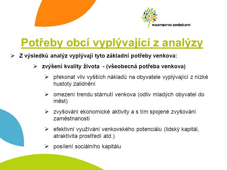 Potřeby obcí vyplývající z analýzy  Z výsledků analýz vyplývají tyto základní potřeby venkova:  zvýšení kvality života - (všeobecná potřeba venkova)