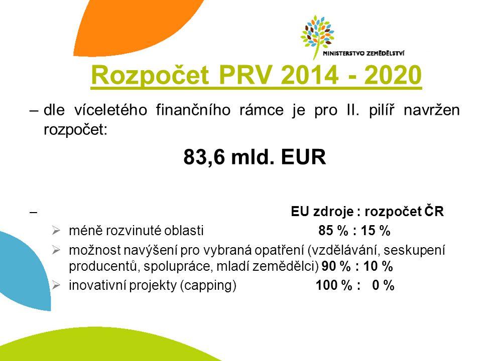 Rozpočet PRV 2014 - 2020 –dle víceletého finančního rámce je pro II. pilíř navržen rozpočet: 83,6 mld. EUR – EU zdroje : rozpočet ČR  méně rozvinuté