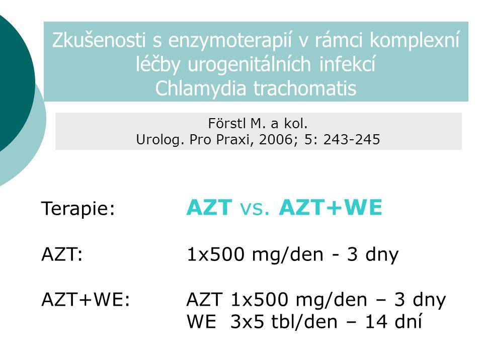 faktory Terapie: AZT vs.