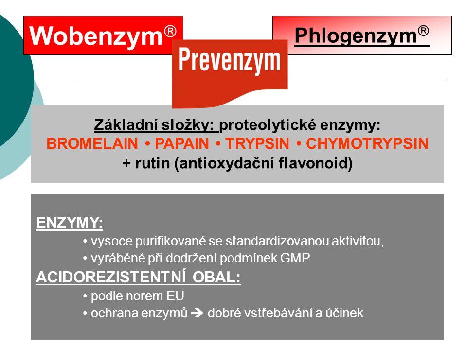 Základní složky: proteolytické enzymy: BROMELAIN • PAPAIN • TRYPSIN • CHYMOTRYPSIN + rutin (antioxydační flavonoid) ENZYMY: • vysoce purifikované se standardizovanou aktivitou, • vyráběné při dodržení podmínek GMP ACIDOREZISTENTNÍ OBAL: • podle norem EU • ochrana enzymů  dobré vstřebávání a účinek Wobenzym  Phlogenzym 