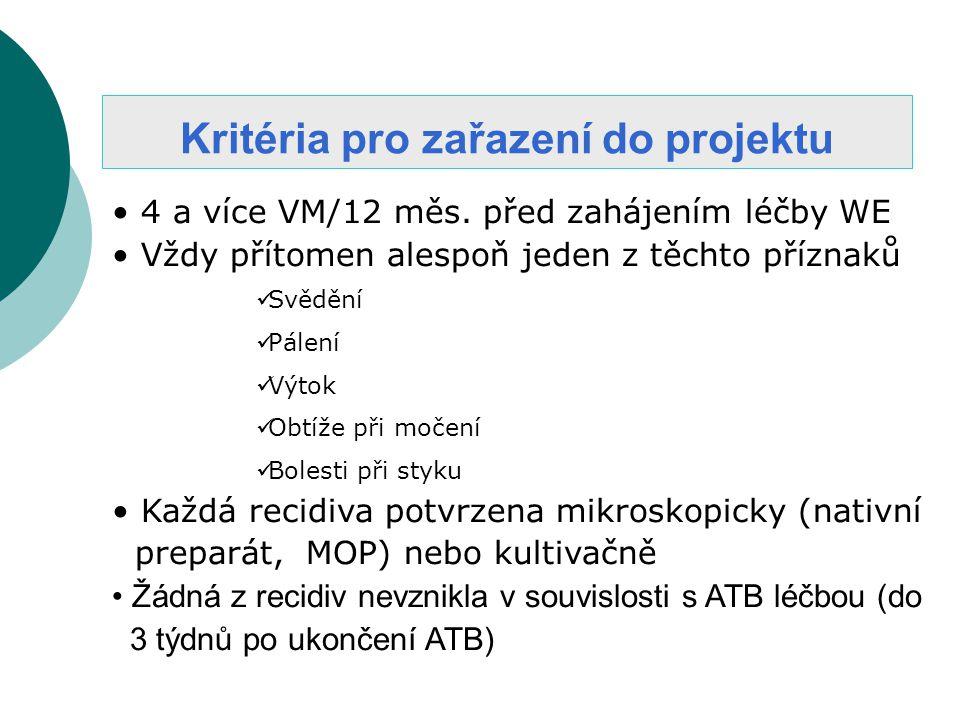Kritéria pro zařazení do projektu • 4 a více VM/12 měs.