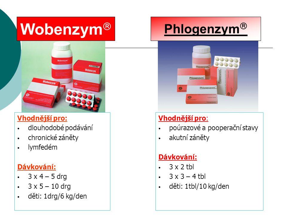 Wobenzym  Vhodnější pro: • dlouhodobé podávání • chronické záněty • lymfedém Dávkování: • 3 x 4 – 5 drg • 3 x 5 – 10 drg • děti: 1drg/6 kg/den Phlogenzym  Vhodnější pro: • poúrazové a pooperační stavy • akutní záněty Dávkování: • 3 x 2 tbl • 3 x 3 – 4 tbl • děti: 1tbl/10 kg/den