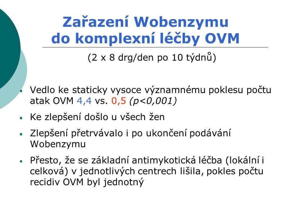 Zařazení Wobenzymu do komplexní léčby OVM (2 x 8 drg/den po 10 týdnů) • Vedlo ke staticky vysoce významnému poklesu počtu atak OVM 4,4 vs.