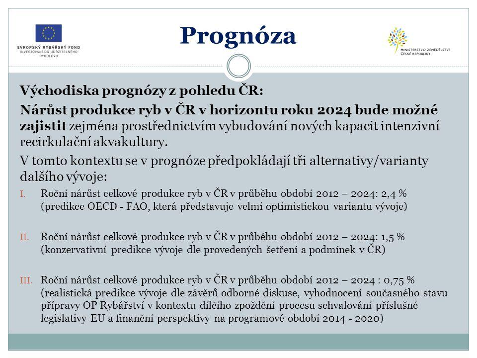 Prognóza Varianty prognózy výlovu z rybníků a produkce ryb ze speciálních zařízení do roku 2024 Zdroj: vlastní zpracování Pozn.: Předpokládaný vývoj v případě produkce ryb ve speciálních nových zařízeních se týká všech v ČR, tj.