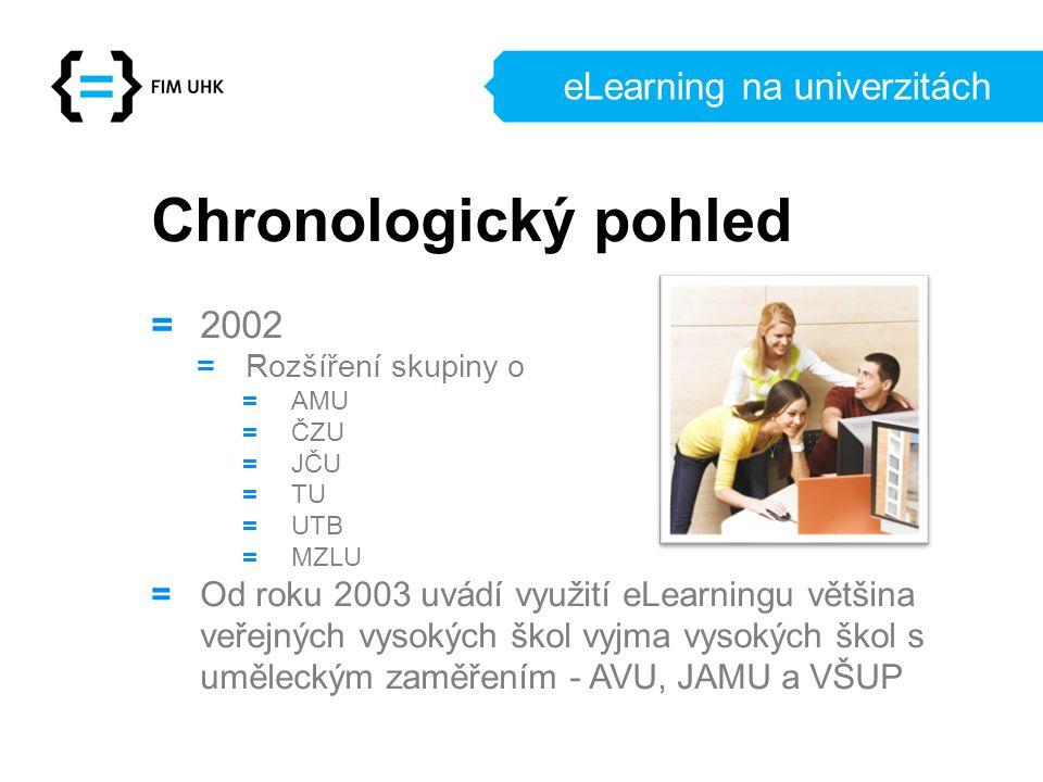eLearning na univerzitách Chronologický pohled = 2002 = Rozšíření skupiny o = AMU = ČZU = JČU = TU = UTB = MZLU = Od roku 2003 uvádí využití eLearning