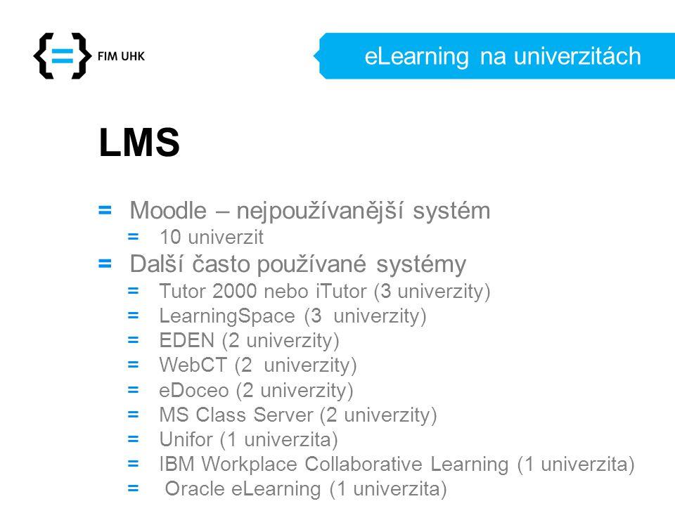 eLearning na univerzitách LMS = Moodle – nejpoužívanější systém = 10 univerzit = Další často používané systémy = Tutor 2000 nebo iTutor (3 univerzity)