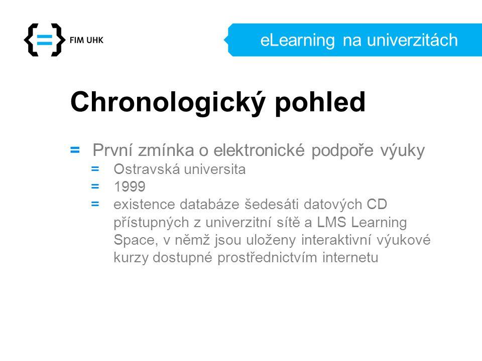 eLearning na univerzitách Chronologický pohled = První zmínka o elektronické podpoře výuky = Ostravská universita = 1999 = existence databáze šedesáti