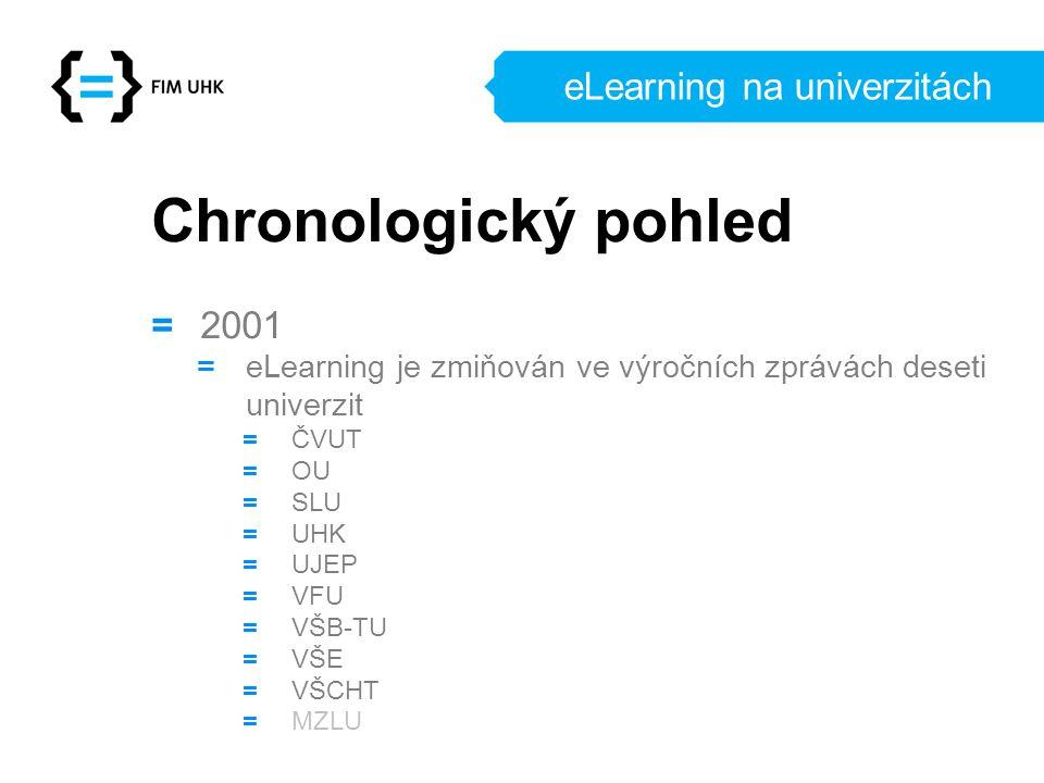 eLearning na univerzitách Chronologický pohled = 2001 = eLearning je zmiňován ve výročních zprávách deseti univerzit = ČVUT = OU = SLU = UHK = UJEP =