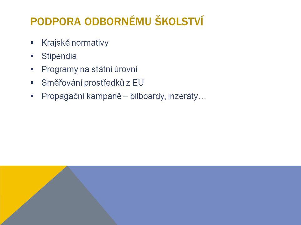 PODPORA ODBORNÉMU ŠKOLSTVÍ  Krajské normativy  Stipendia  Programy na státní úrovni  Směřování prostředků z EU  Propagační kampaně – bilboardy, inzeráty…