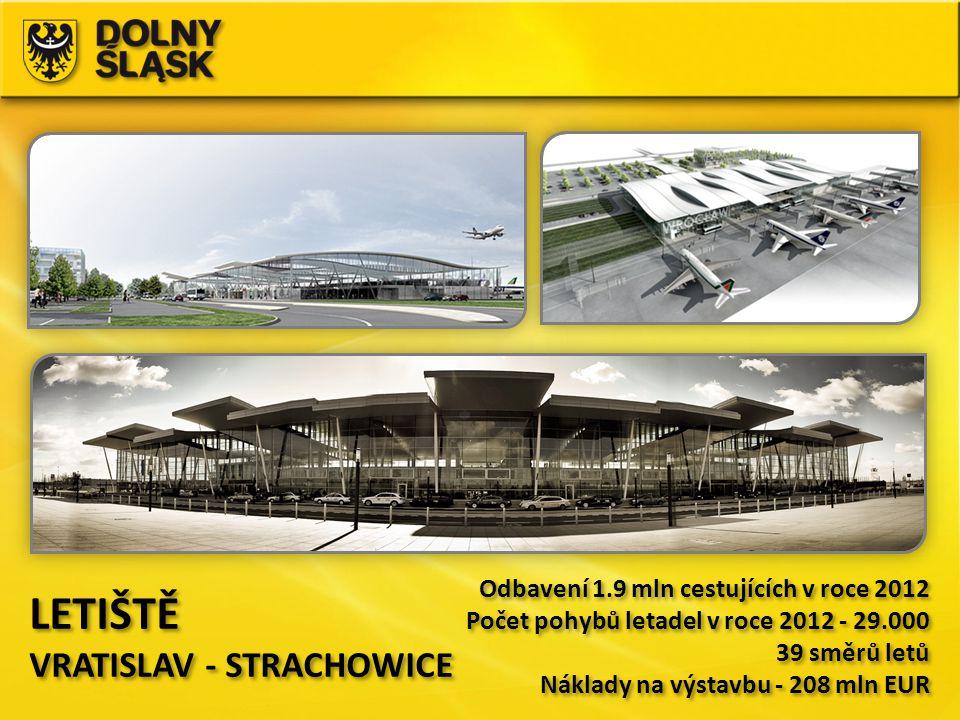 LETIŠTĚ VRATISLAV - STRACHOWICE LETIŠTĚ VRATISLAV - STRACHOWICE Odbavení 1.9 mln cestujících v roce 2012 Počet pohybů letadel v roce 2012 - 29.000 39