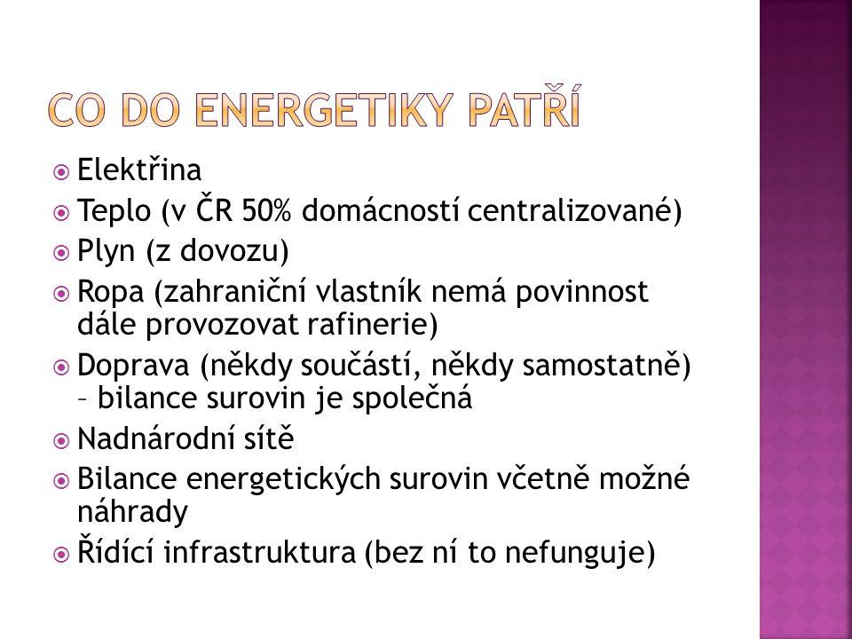  Elektřina  Teplo (v ČR 50% domácností centralizované)  Plyn (z dovozu)  Ropa (zahraniční vlastník nemá povinnost dále provozovat rafinerie)  Dop